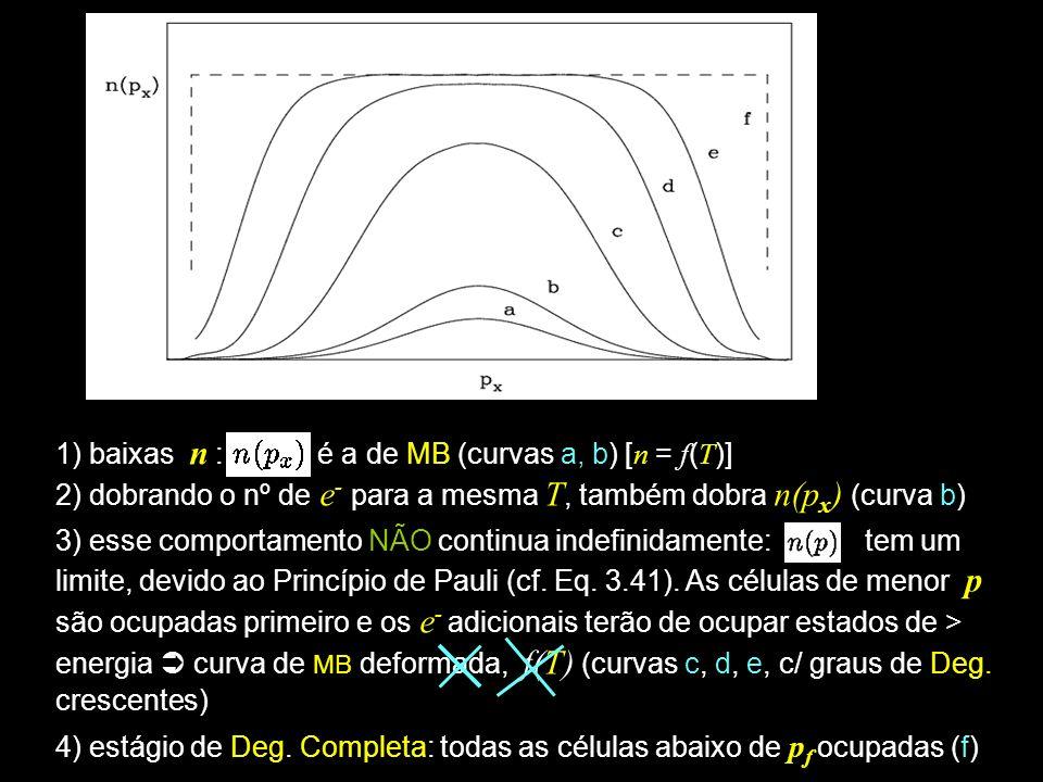 1) baixas n : é a de MB (curvas a, b) [n = f(T)]